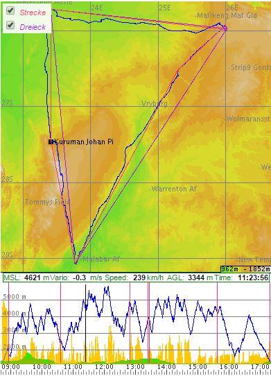06.12.2015, Dmitry Rakitsky: 1067,83 km